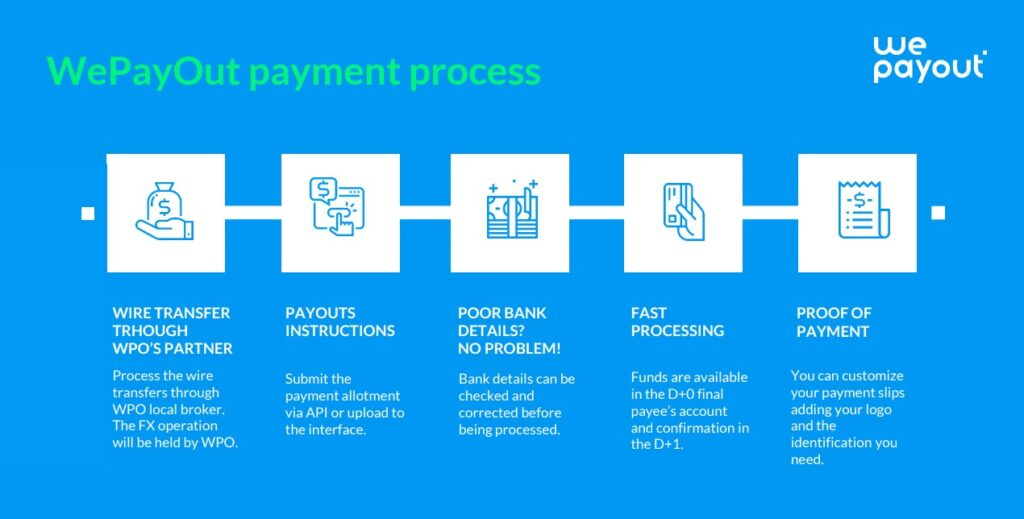 payments to third parties